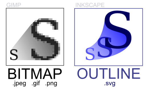 bitmap_vs_svg